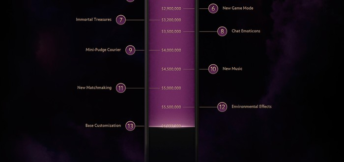 Призовой фонд DOTA 2 превысил $6 миллионов