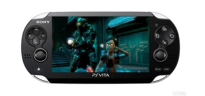 Sony не объясняет, что будет с играми PS1/PS2 в сервисе PS Now
