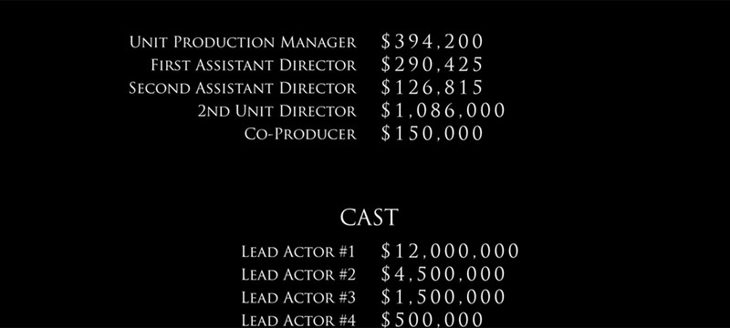 Сколько зарабатывают люди, снимающие блокбастер