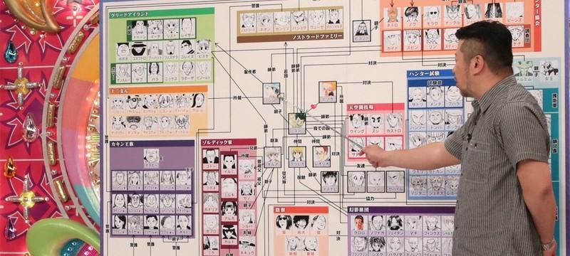 Как понять отношения персонажей в сложных аниме — элементарно