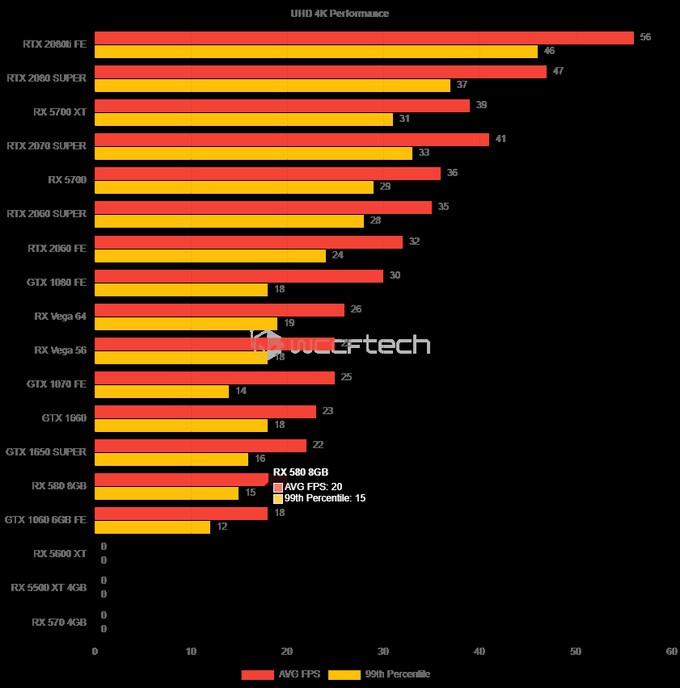 Отчет Digital Foundry о PC-версии Horizon Zero Dawn — У игры много проблем