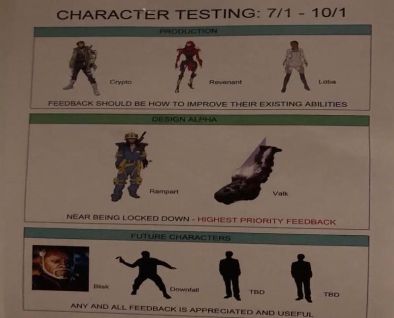 Следующий герой Apex Legends на скриншоте