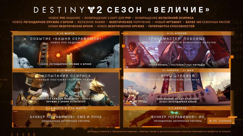 """Новый дневник разработчиков Destiny 2 посвящен старту сезона """"Величие"""""""
