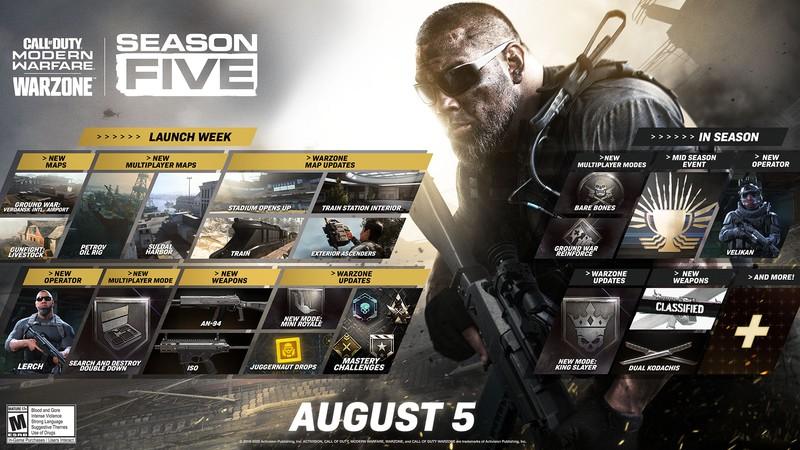 Трейлер боевого пропуска пятого сезона Call of Duty: Modern Warfare