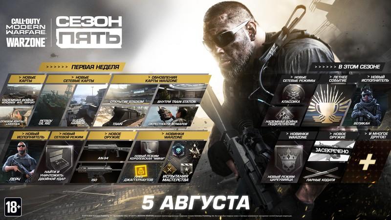 Call of Duty: Modern Warfare стала весить 214 ГБ