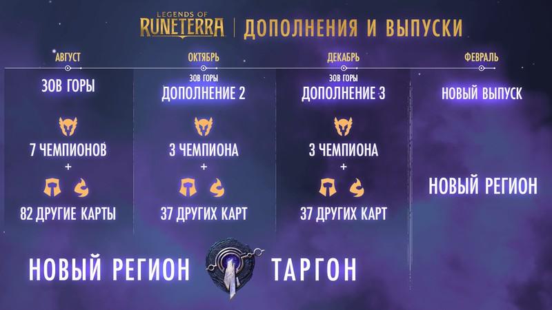 В августе в Legends of Runeterra появится регион Таргон