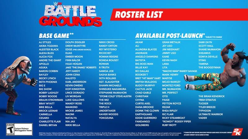 На релизе в WWE 2K Battlegrounds будет доступно 70 рестлеров