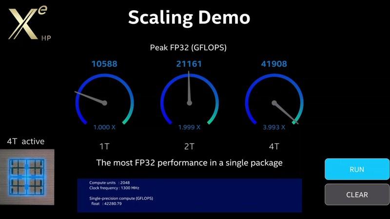 Глава по разработке графики Intel показал гигантский GPU мощностью  более 1000 терафлопс