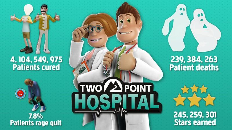 239 миллионов смертей — статистика Two Point Hospital за два года