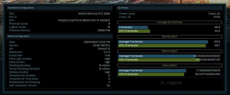 Слух: RTX 3080 протестировали в игровом тесте Ashes of Singularity в 4K
