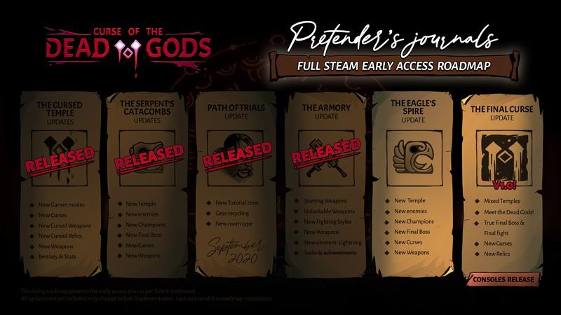 В Curse of the Dead Gods добавили новое оружие и стихию