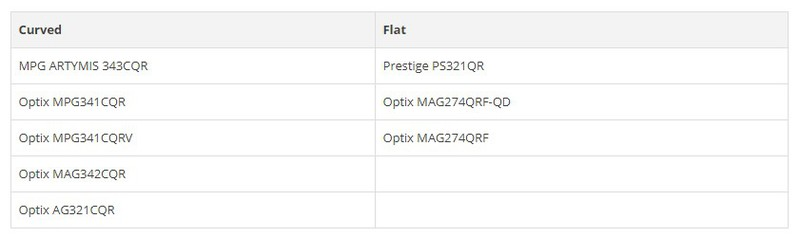 MSI добавит в свои мониторы специальный режим PS5 с поддержкой 1440p