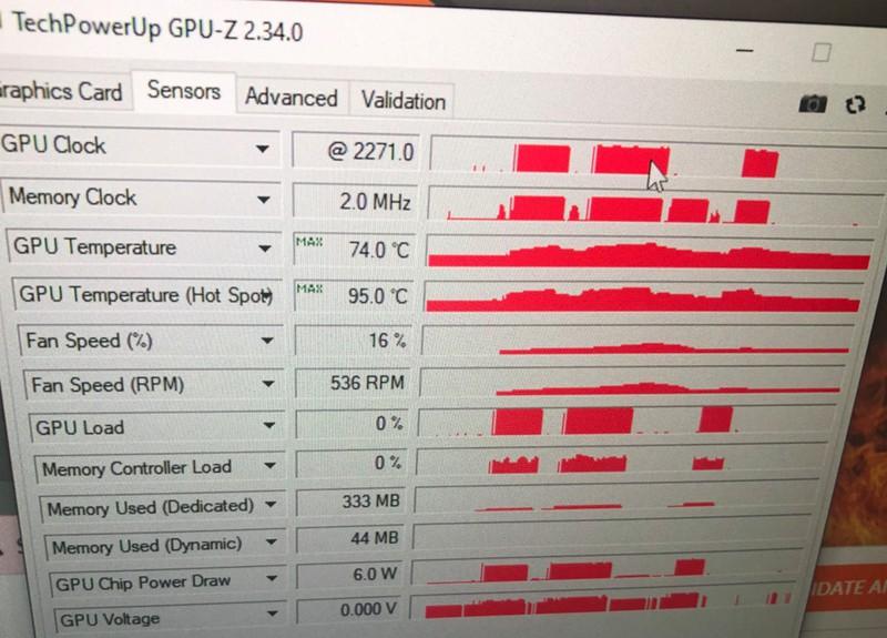 Слух: Разгон RX 6800 XT до 2.55 ГГц соответствует производительности RTX 3090