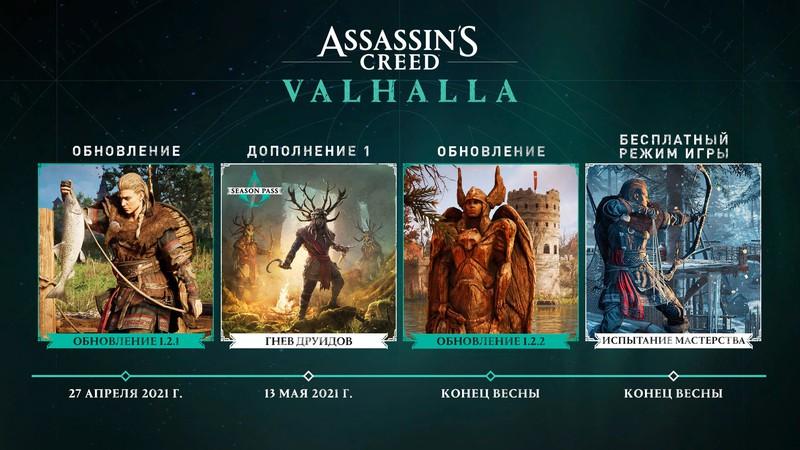 Обновления для Assassin's Creed Valhalla станут выходить реже