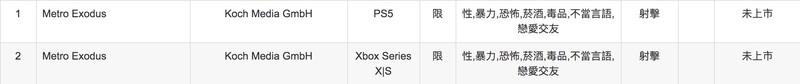 Утечка: Metro Exodus получила рейтинг для PS5 и Xbox Series