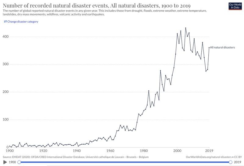 15 минут урагана и 2 суток без света — климатические войны Battlefield 2042 вполне правдоподобны