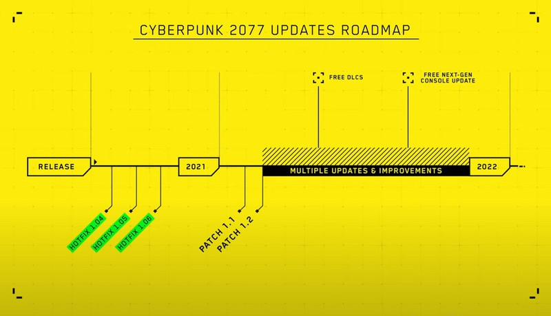 CD Projekt RED просрочила выход бесплатного DLC к Cyberpunk 2077